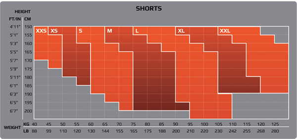 Men's Shorts Size Chart