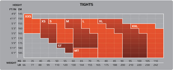 2XU Ladies Tights Size Chart