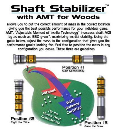 Shaft Stabilizer Kit with AMT for Woods