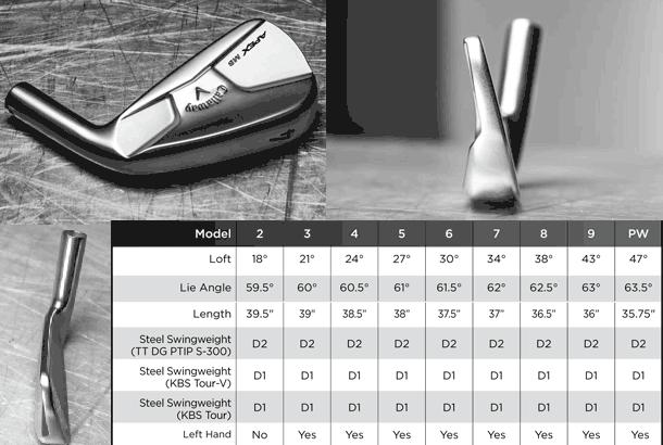 Callaway Apex MB Custom Irons