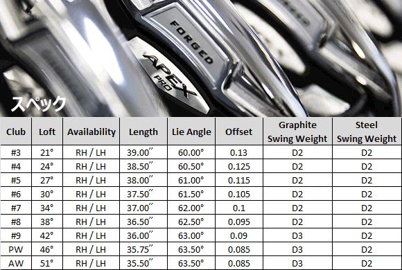 Callaway Apex 16 Pro Custom Irons