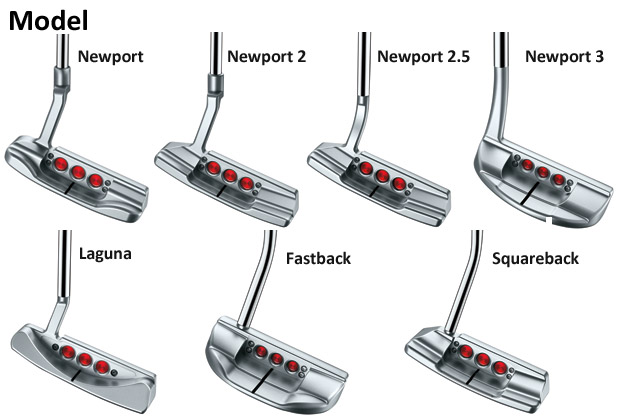 Buy Scotty Cameron 2018 Select Newport 2 5 Putter product