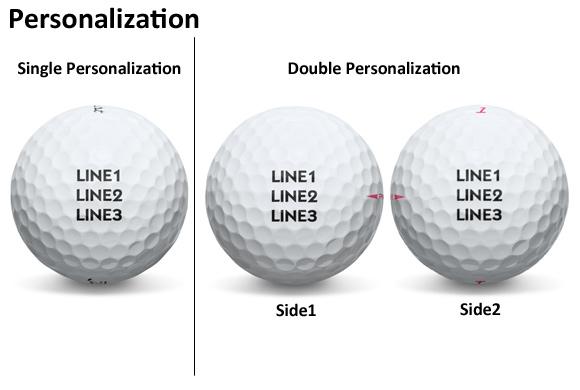 Golf ball on tit