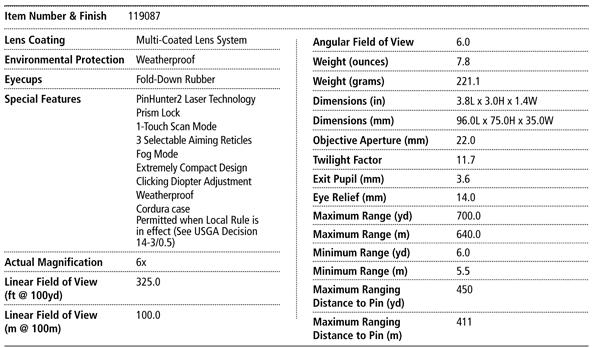 Leupold GX 3i2 Range Finders