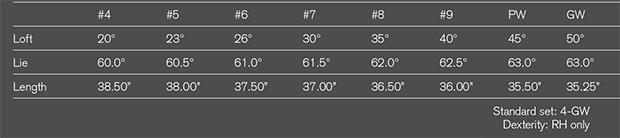 フェアウェイゴルフ  fairwaygolfミズノJPX 919ホットメタルプロアイアン 料金 価格 値段