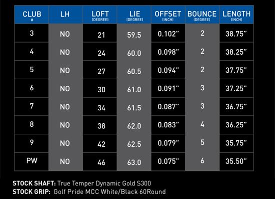 ミズノMP-18 MBアイアン 口コミ 評判 価格