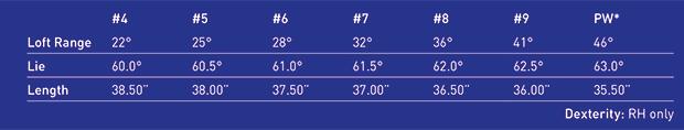 ミズノMP-20 MMC アイアン(6pcs) フェアウェイゴルフ  レビュー 評判 口コミ