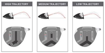 m3-trajectory.jpg