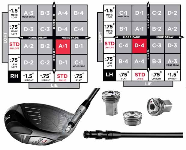 Titleist 913 d2 stock shaft options