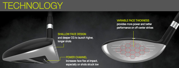 Tour Edge Hot Launch HL3