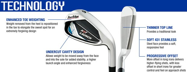 Tour Edge Hot Launch Irons