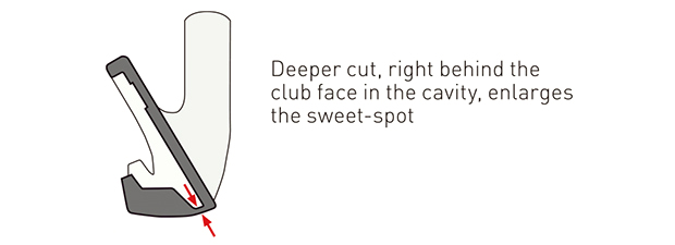 Deep Cavity Cut