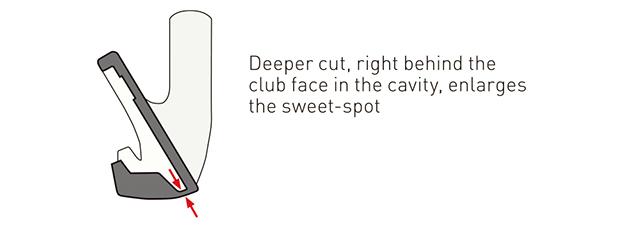 Deep Cavity Cut