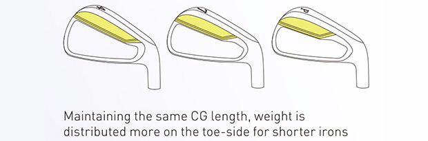 Toe-Heel Weight Flow
