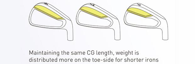 Toe-Heel Weight Flow