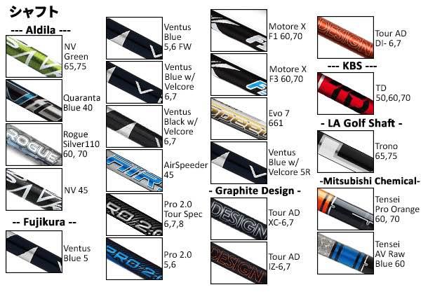 テーラーメイドSIM2カスタムビルドシャフト(シャフトアダプター付き) 口コミ 最安値 価格 評判