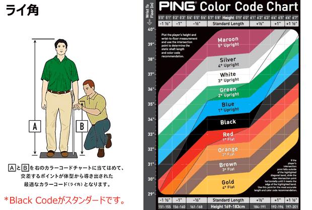 PING i59カスタムアイアン 口コミ 価格 評判 最安値